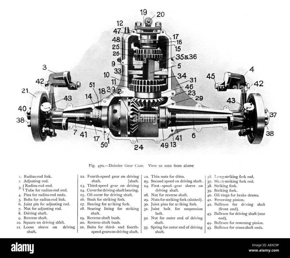 medium resolution of daimler car axle and differential view from below stock image