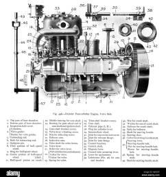 daimler four cylinder petrol car engine stock image [ 1269 x 1390 Pixel ]
