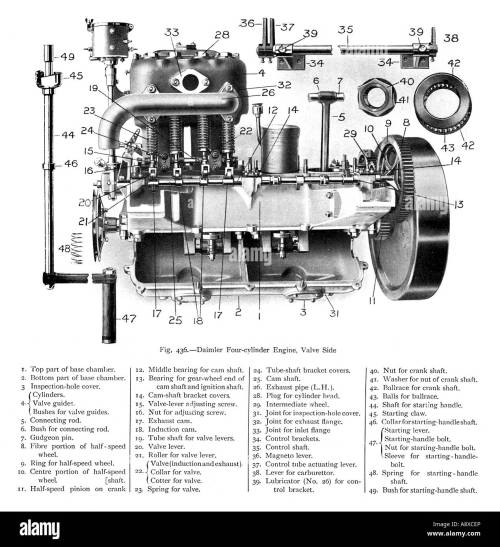 small resolution of daimler four cylinder petrol car engine stock image