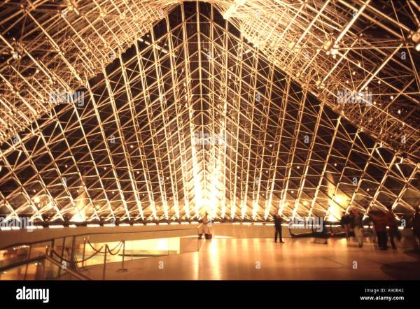 Interior Louvre Inside Pyramid