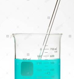 blue liquid in beaker with stirring rod [ 1040 x 1390 Pixel ]