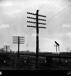 1930s 1940s telegraph and telephone poles and wires along railroad track right of way stock [ 1300 x 1106 Pixel ]