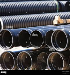 stacks of large pipes stock image [ 1300 x 1303 Pixel ]