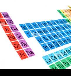 periodic table stock image [ 1300 x 959 Pixel ]