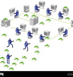 computer network digital illustration stock image [ 1300 x 1173 Pixel ]