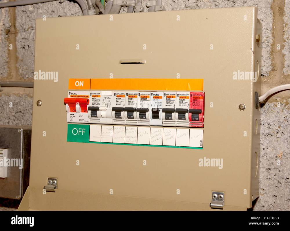 medium resolution of domestic fuse box circuit breaker stock image