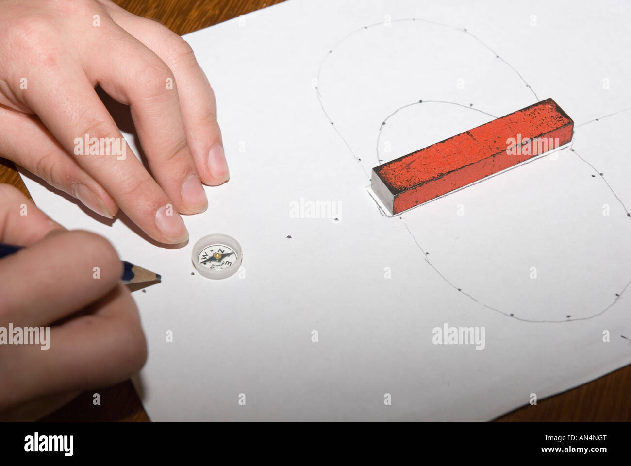 Drawing Magnetic Field Lines Around A Bar Magnet With A