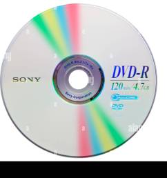 dvd digital video disc stock image [ 1300 x 956 Pixel ]