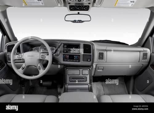 small resolution of 2006 gmc yukon xl 1500 denali in black dashboard center console gear shifter view