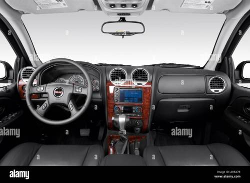 small resolution of 2006 gmc envoy xl slt in black dashboard center console gear shifter view
