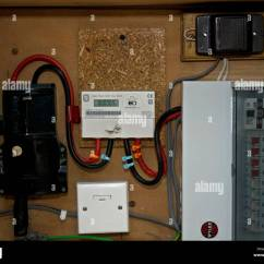 Electric Meter Box Wiring Diagram Uk 2003 Ford Taurus Radio And Fuse Board In Domestic House Stock