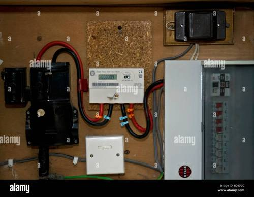 small resolution of electric meter and fuse board in domestic house stock image