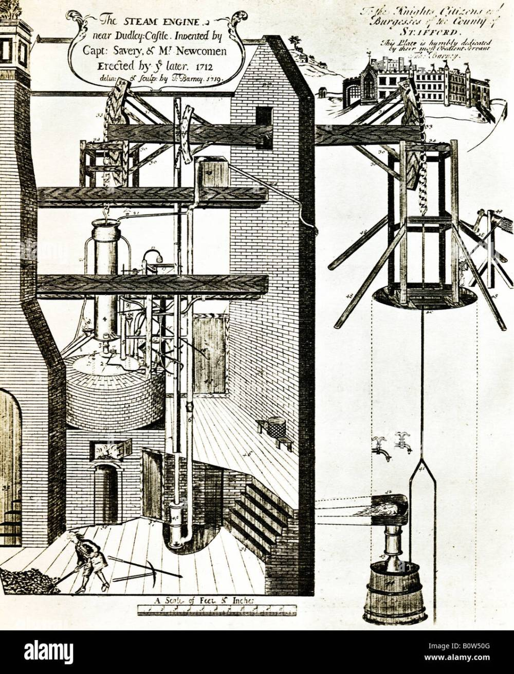 medium resolution of thomas newcomen steam engine 1712 the first atmospheric steam engine in dudley for pumping water out of mines