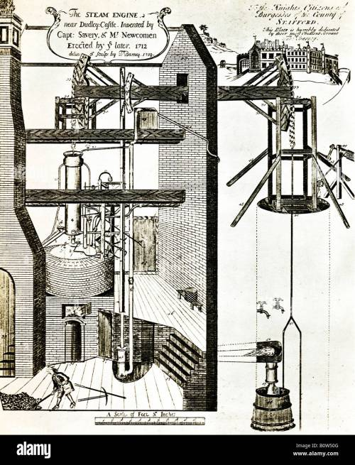 small resolution of thomas newcomen steam engine 1712 the first atmospheric steam engine in dudley for pumping water out of mines