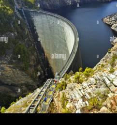 tourists on the gordon dam tasmania australia stock image [ 1300 x 954 Pixel ]