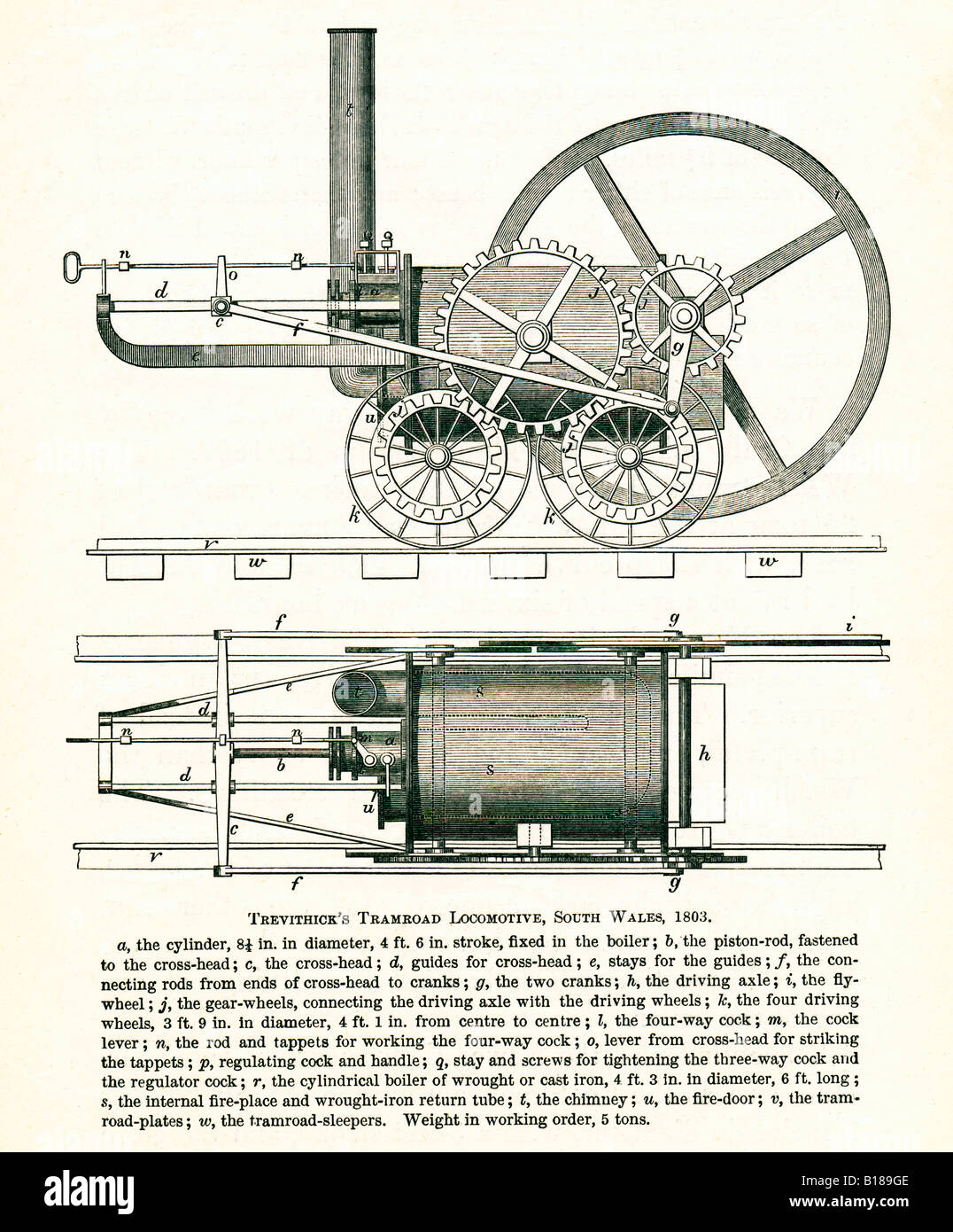 hight resolution of trevithick tramroad locomotive 1803 the first steam engine on tracks run at the penydarran ironworks merthyr tydfil