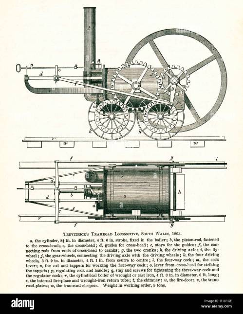 small resolution of trevithick tramroad locomotive 1803 the first steam engine on tracks run at the penydarran ironworks merthyr tydfil