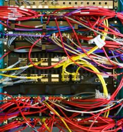 computer cables ethernet network rack server connection [ 880 x 1390 Pixel ]
