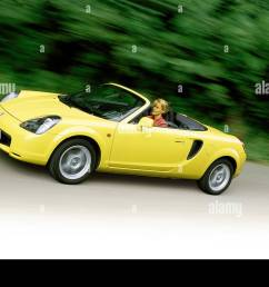 car toyota mr2 convertible model year 2000 yellow driving  [ 1300 x 934 Pixel ]