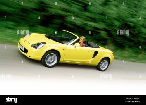 small resolution of car toyota mr2 convertible model year 2000 yellow driving