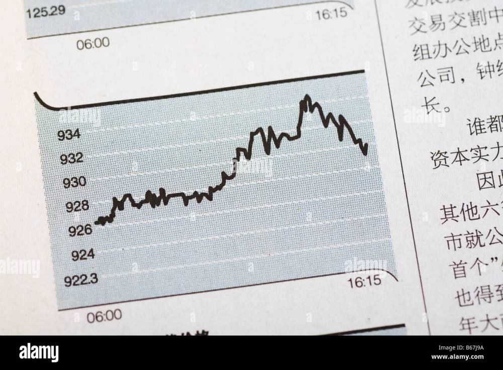 medium resolution of close up of a line graph on a financial report
