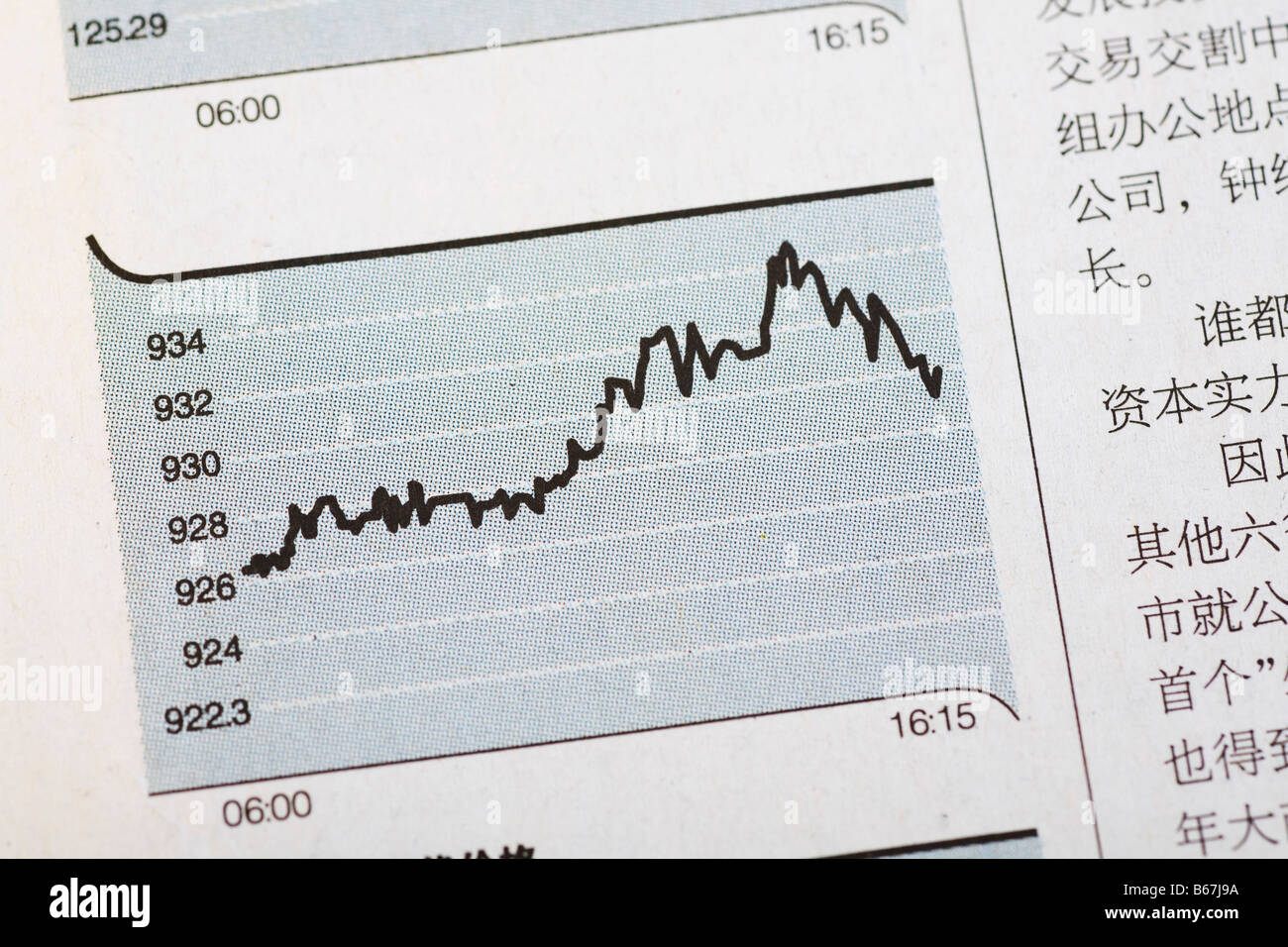 hight resolution of close up of a line graph on a financial report