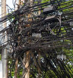 a tangle of telephone wires on a utility pole in ho chi minh city central locking [ 866 x 1390 Pixel ]