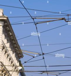 tramway crossing electric cables against a blue sky in milan italy stock image [ 863 x 1390 Pixel ]