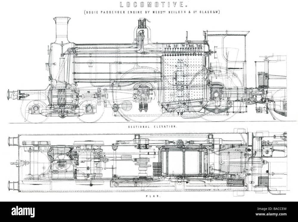medium resolution of locomotive bogie and radial tank engine locomotive is a railwaylocomotive bogie and radial tank engine locomotive