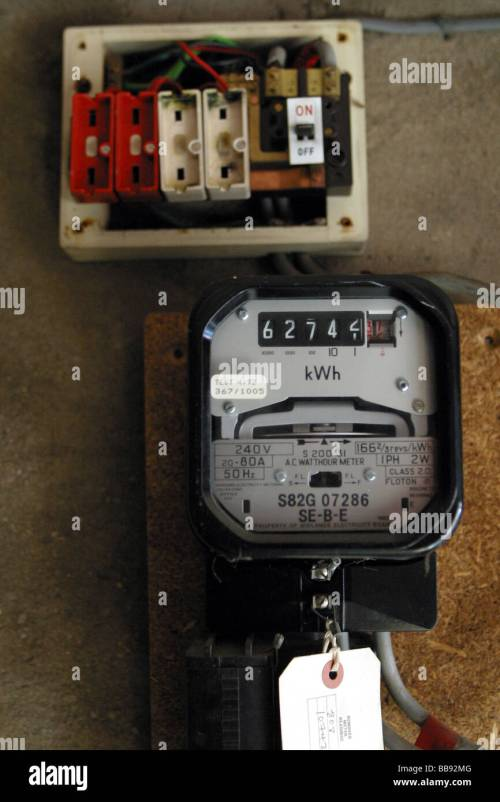small resolution of electric meter and a old style wire fuse box stock image