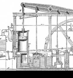 watt james 19 1 1736 25 8 1819 scottish engineer inventor schematic illustration of his steam engine additional rights clearances na [ 1300 x 940 Pixel ]