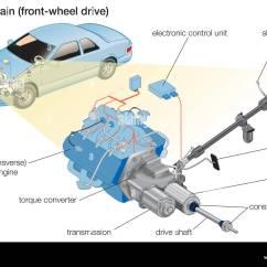 Front Wheel Drive Suspension Diagram Skyline R33 Radio Wiring Stock Photo Royalty Free Image
