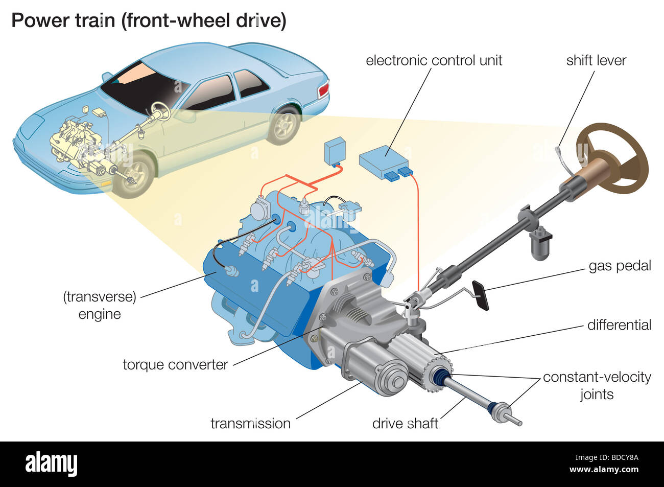 hight resolution of front wheel drive stock image