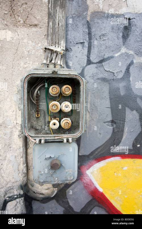 small resolution of old fuse box on abandoned warehouse wall