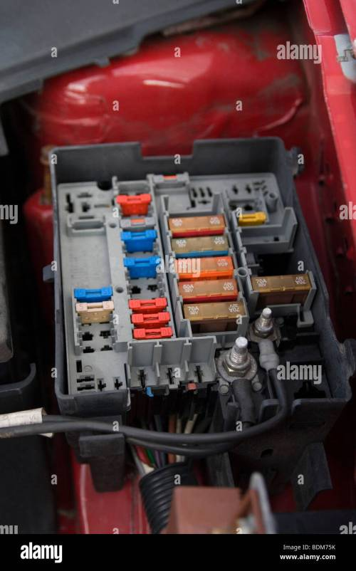 small resolution of citroen berlingo fuse box stock photo 25645583 alamy electrical fuse box citroen berlingo fuse box