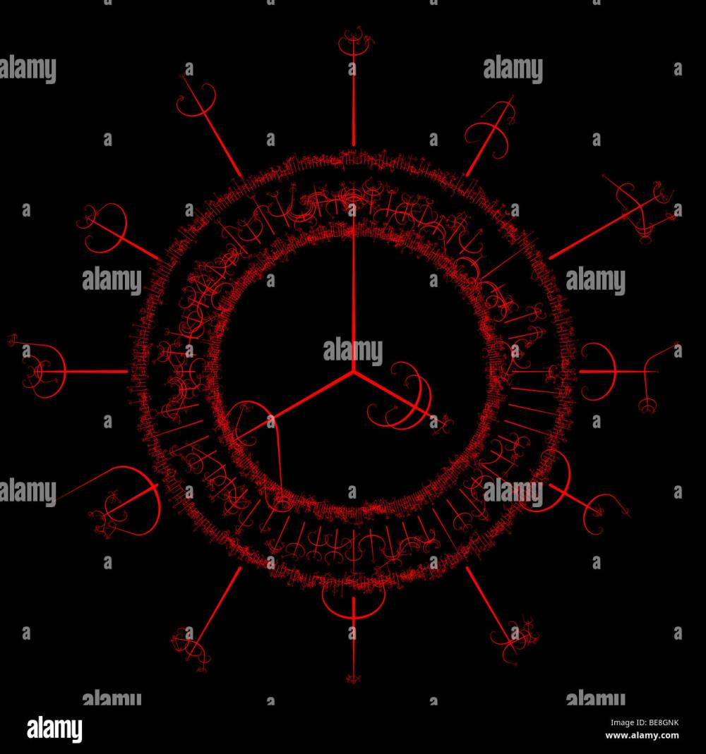 medium resolution of diagram of witchcraft manual e book diagram of witchcraft