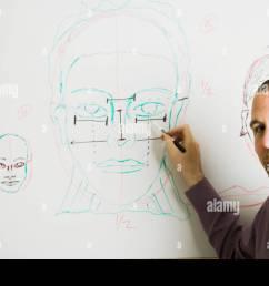 professor explaining human face in a drawing class [ 1300 x 956 Pixel ]