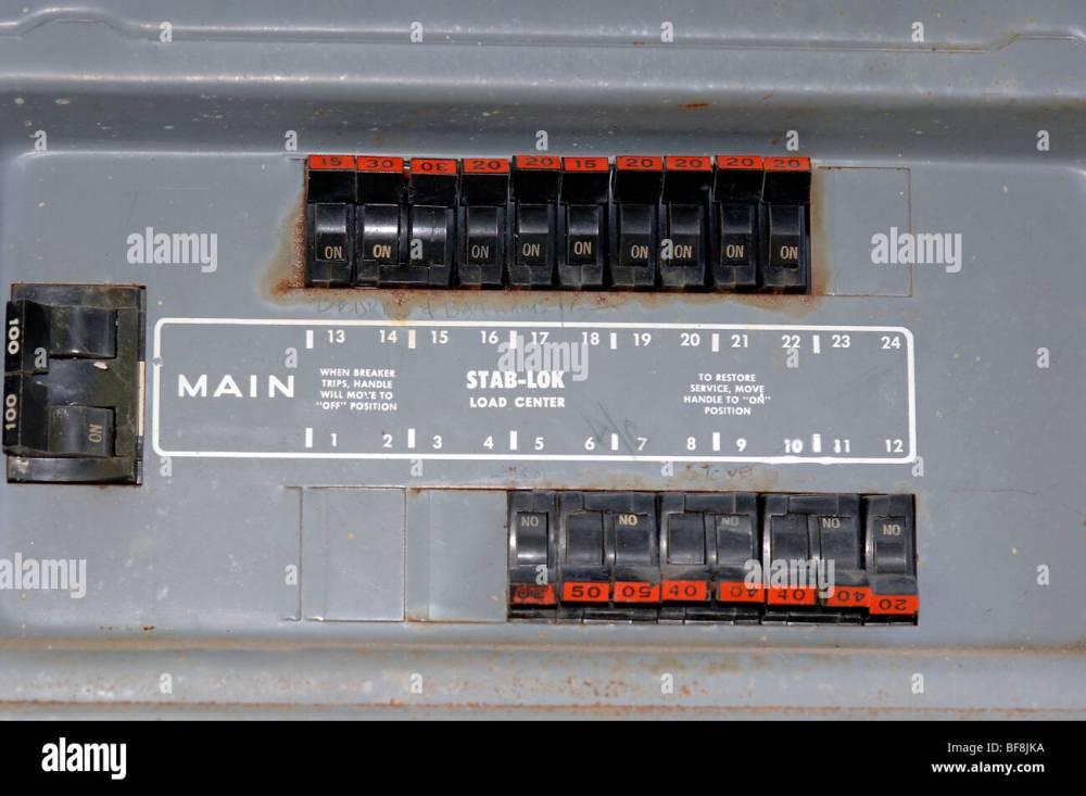medium resolution of main circuit panel using stab lock breakers in a residential circuit breaker panel