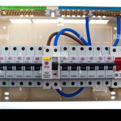 Mcb Board Wiring Diagram Blank Cause And Effect Up A Split Load Consumer Unit Collection Of