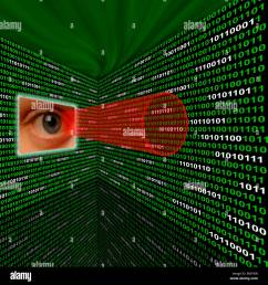 an eye scanning binary code with red sightline stock image [ 1300 x 1390 Pixel ]