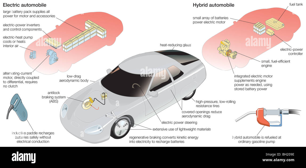 hight resolution of electric and hybrid vehicle stock image