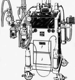 medicine narcosis anaesthetic machine by draeger one of the first machines for anaesthesia by inhalation narcotics additional rights clearances na [ 1047 x 1390 Pixel ]