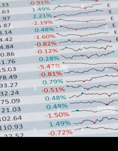 Printout of intraday stock prices represented in numbers and charts british pounds also rh alamy