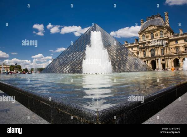 Wide Angle Perspective Of Fountain And Glass Pyramid Stock Royalty Free