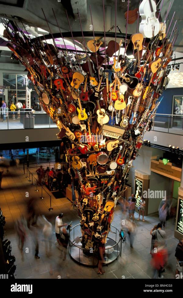 Guitars Museum Stock &