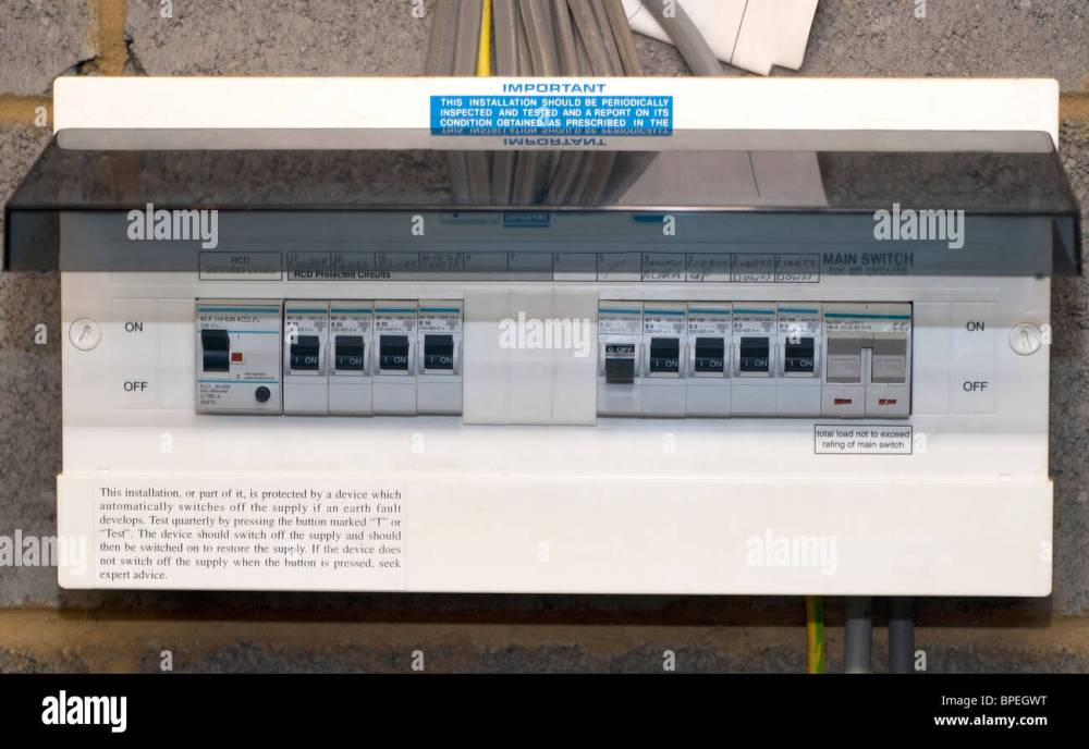 medium resolution of home fuse box stock image