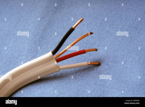 small resolution of romex stock photos romex stock images alamy three conductor romex wire cable electric house hot