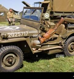 wwii era us army willys jeep stock image [ 1300 x 1018 Pixel ]