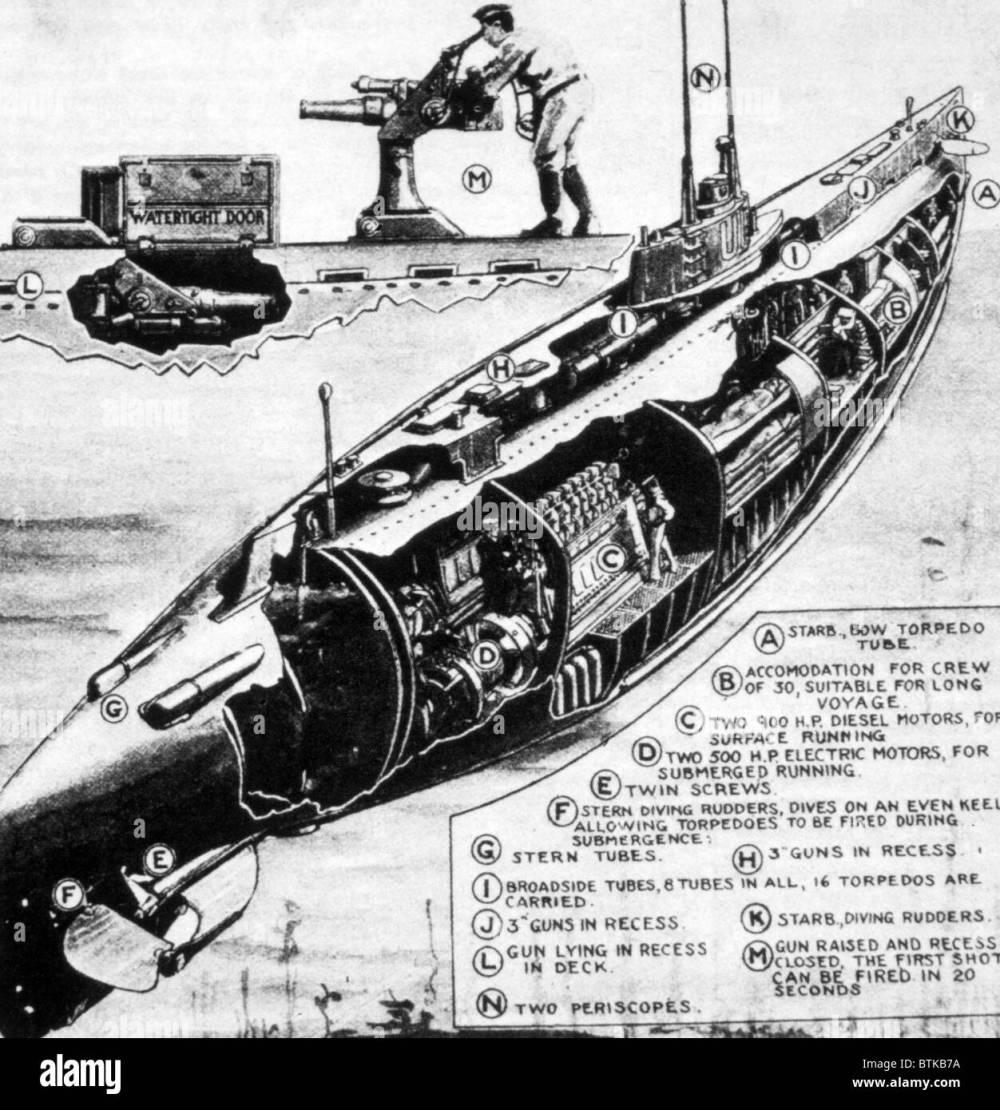 medium resolution of world war i diagram of a german u boat from the new york