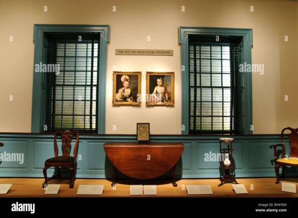 Metropolitan Museum of Art Fireplaces